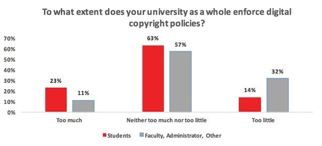 Digital_Copyright_Enforcement_at_Universities.jpg
