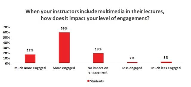 Digital_Media_Impact_on_Student_Engagement.jpg